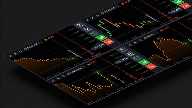 Выбор торговых платформ для бинарных опционов